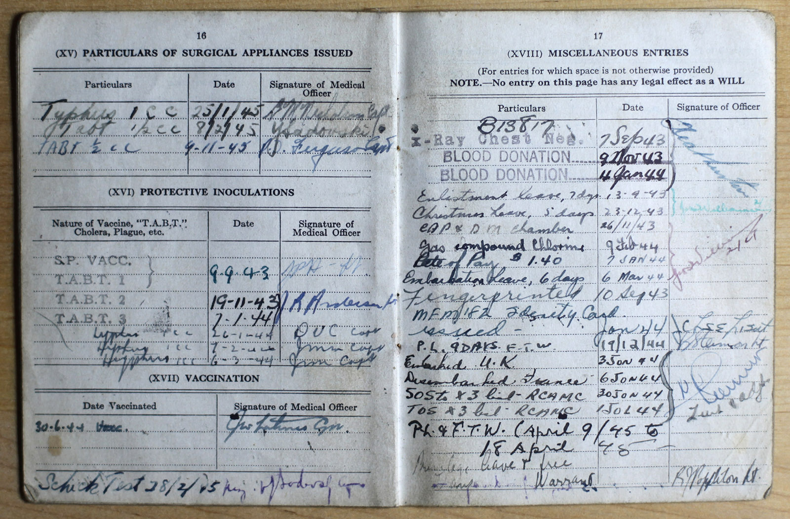 ww2 soldier's service book